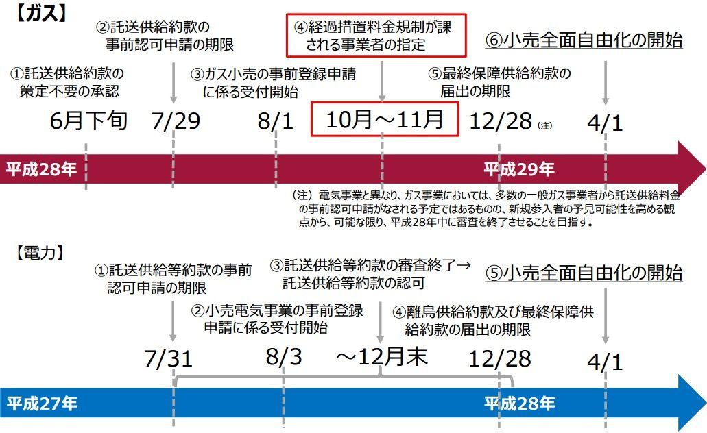 %e8%87%aa%e7%94%b1%e5%8c%96%e3%82%b9%e3%82%b1%e3%82%b8%e3%83%a5%e3%83%bc%e3%83%ab2
